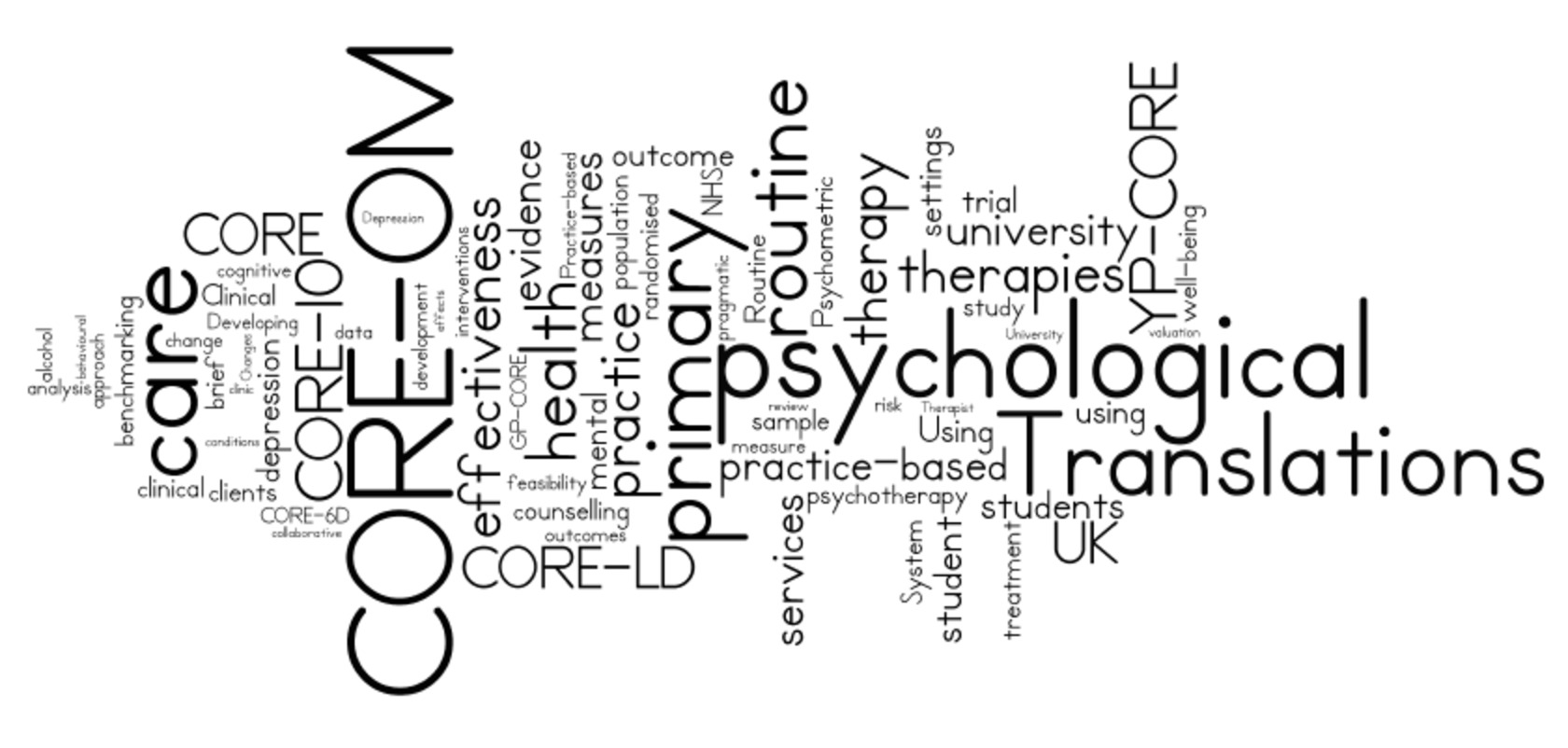 CORE-wordle3